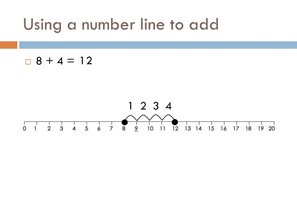Using a number line to add  8 + 4 = 1234 12