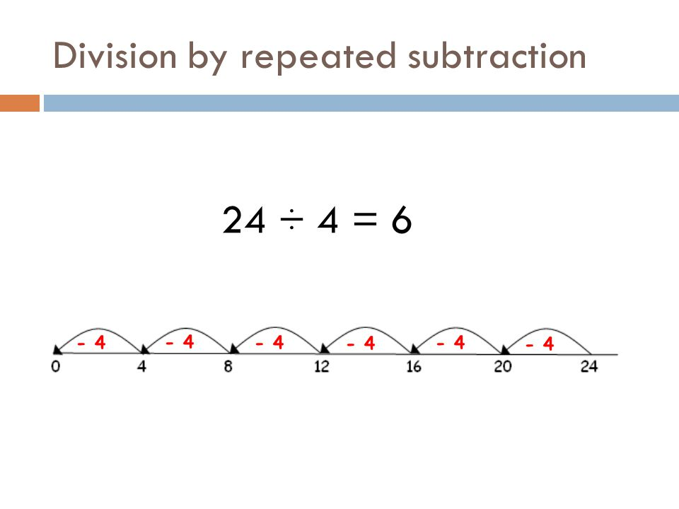 Division by repeated subtraction 24 ÷ 4 = 6