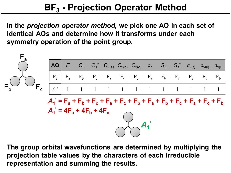 BF 3 - Projection Operator Method A 1 ' = F a + F b + F c + F a + F c + F b + F a + F b + F c + F a + F c + F b FaFa In the projection operator method