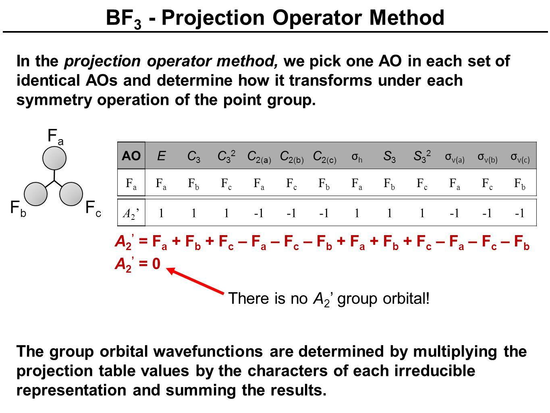 BF 3 - Projection Operator Method A 2 ' = F a + F b + F c – F a – F c – F b + F a + F b + F c – F a – F c – F b FaFa In the projection operator method