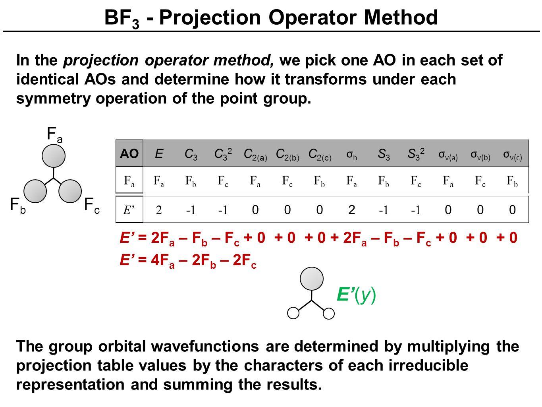 BF 3 - Projection Operator Method E' = 2F a – F b – F c + 0 + 0 + 0 + 2F a – F b – F c + 0 + 0 + 0 FaFa In the projection operator method, we pick one