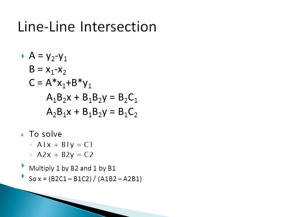  A = y 2 -y 1 B = x 1 -x 2 C = A*x 1 +B*y 1 A 1 B 2 x + B 1 B 2 y = B 2 C 1 A 2 B 1 x + B 1 B 2 y = B 1 C 2  To solve ◦ A1x + B1y = C1 ◦ A2x + B2y =