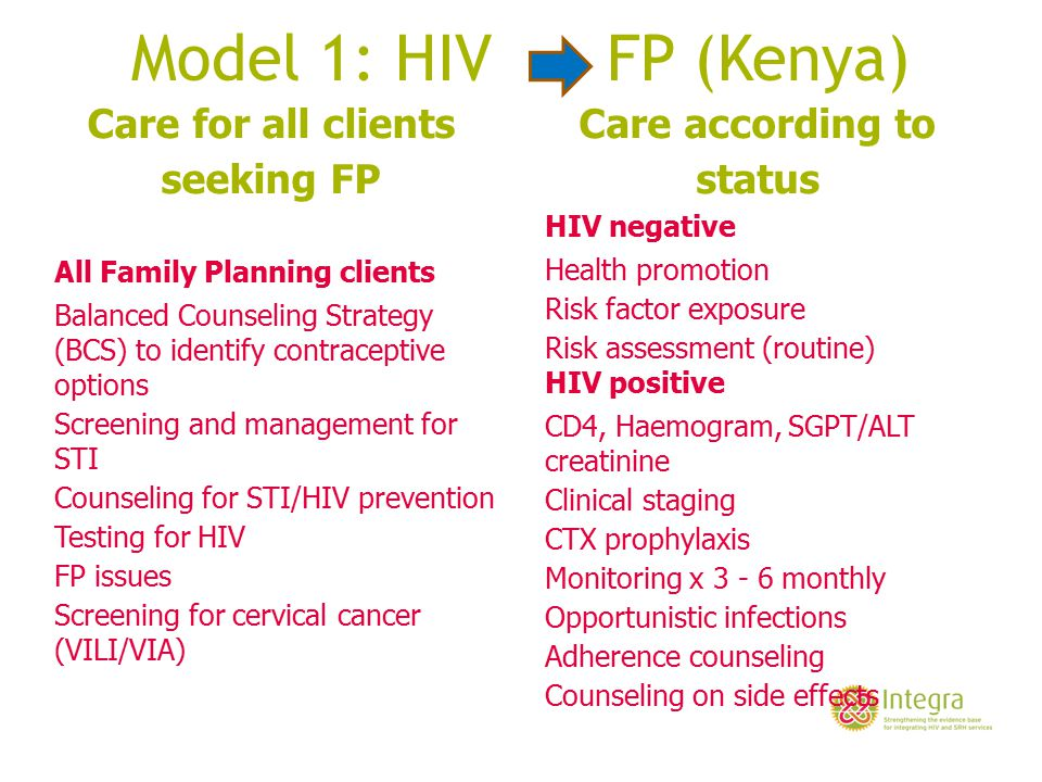 Model 1: HIV FP (Kenya) Care for all clients seeking FP Care according to status All Family Planning clients Balanced Counseling Strategy (BCS) to identify contraceptive options Screening and management for STI Counseling for STI/HIV prevention Testing for HIV FP issues Screening for cervical cancer (VILI/VIA) HIV negative Health promotion Risk factor exposure Risk assessment (routine) HIV positive CD4, Haemogram, SGPT/ALT creatinine Clinical staging CTX prophylaxis Monitoring x monthly Opportunistic infections Adherence counseling Counseling on side effects