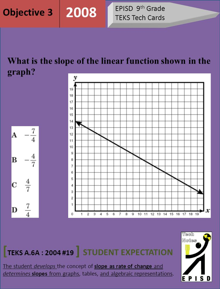 EPISD 9 th Grade TEKS Tech Cards [ TEKS A.6A : 2004 #19 ] STUDENT EXPECTATION The student develops the concept of slope as rate of change and determines slopes from graphs, tables, and algebraic representations.