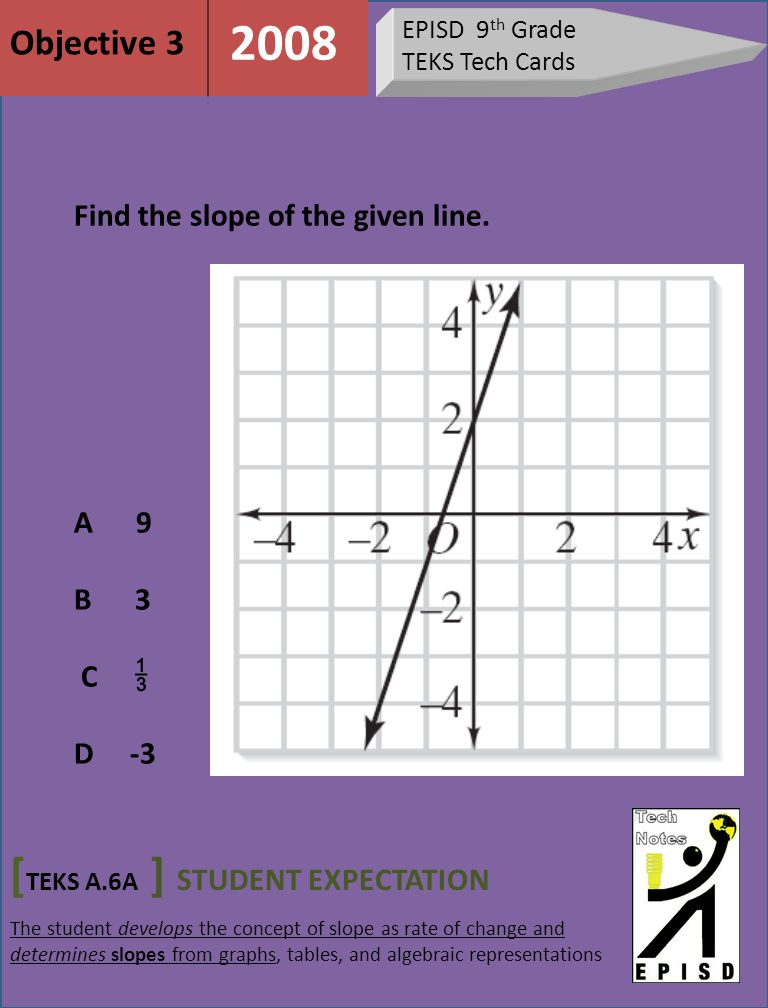 EPISD 9 th Grade TEKS Tech Cards [ TEKS A.6A ] STUDENT EXPECTATION The student develops the concept of slope as rate of change and determines slopes from graphs, tables, and algebraic representations Objective 3 2008 Find the slope of the given line.