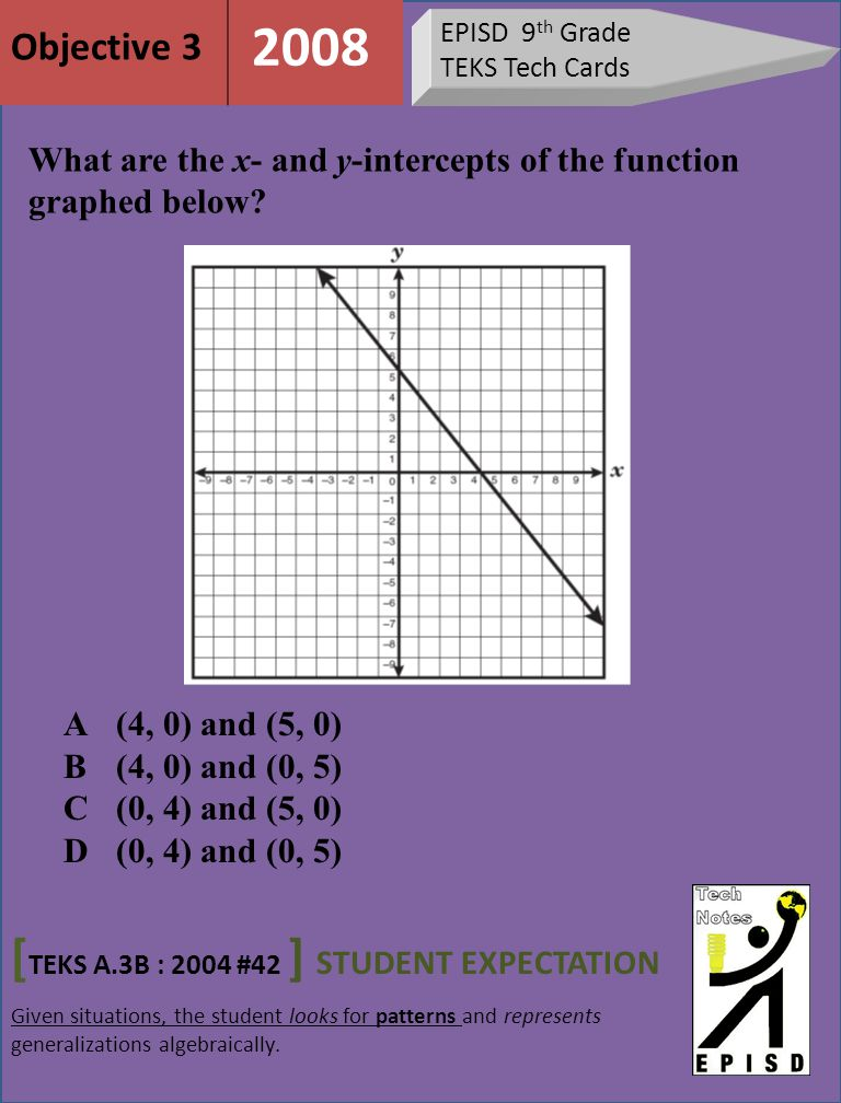 EPISD 9 th Grade TEKS Tech Cards [ TEKS A.3B : 2004 #42 ] STUDENT EXPECTATION Given situations, the student looks for patterns and represents generalizations algebraically.