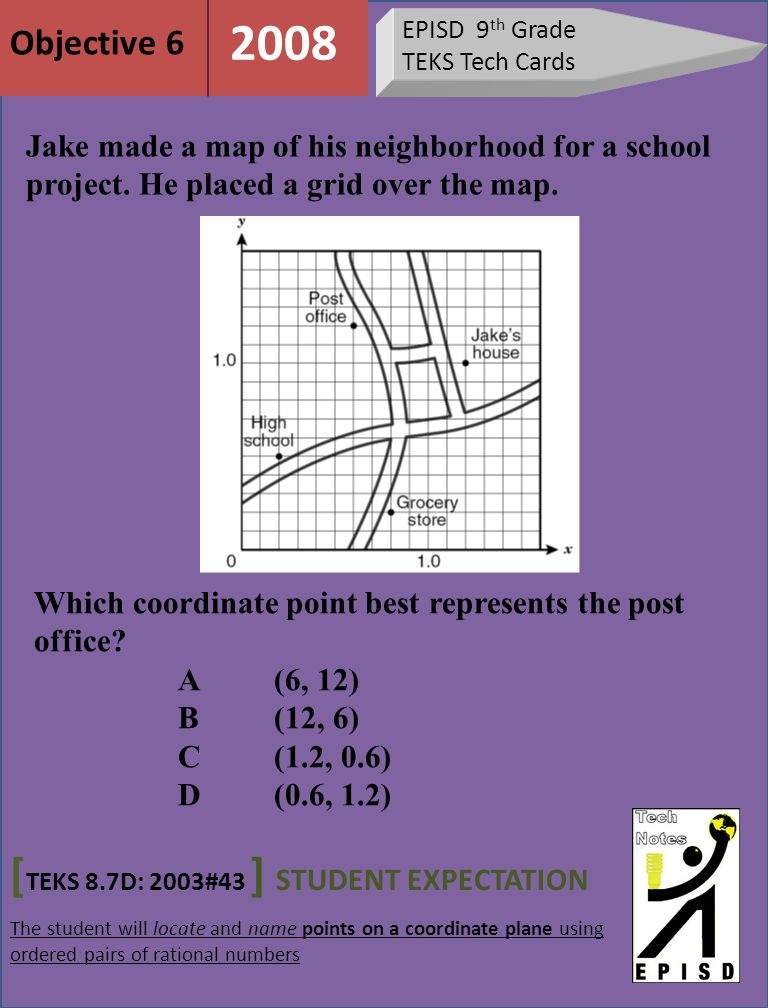 EPISD 9 th Grade TEKS Tech Cards [ TEKS 8.7D: 2003#43 ] STUDENT EXPECTATION The student will locate and name points on a coordinate plane using ordered pairs of rational numbers Objective 6 2008 Jake made a map of his neighborhood for a school project.