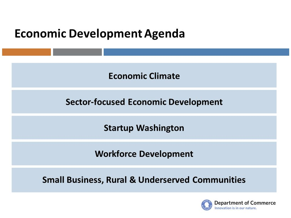 Economic Development Agenda Economic Climate Sector-focused Economic Development Startup Washington Workforce Development Small Business, Rural & Underserved Communities