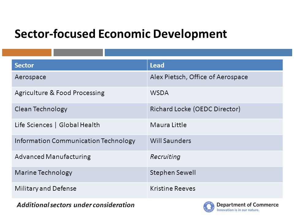 Sector-focused Economic Development SectorLead AerospaceAlex Pietsch, Office of Aerospace Agriculture & Food ProcessingWSDA Clean TechnologyRichard Locke (OEDC Director) Life Sciences | Global HealthMaura Little Information Communication TechnologyWill Saunders Advanced ManufacturingRecruiting Marine TechnologyStephen Sewell Military and DefenseKristine Reeves Additional sectors under consideration