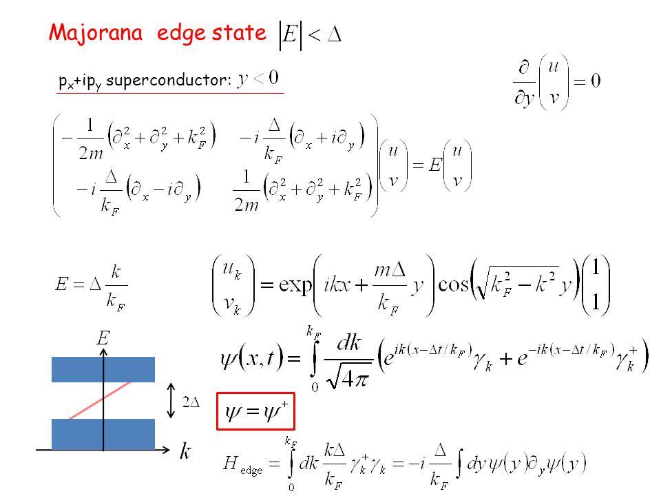 Majorana edge state p x +ip y superconductor: