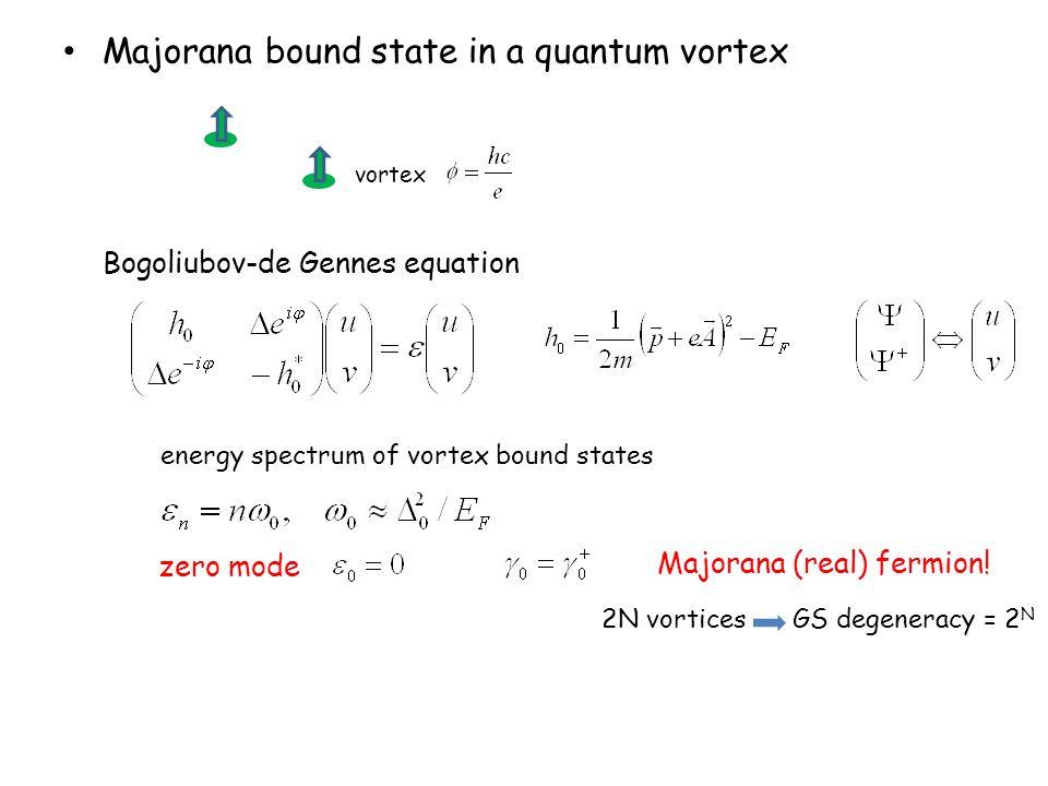 Majorana bound state in a quantum vortex vortex Bogoliubov-de Gennes equation zero mode Majorana (real) fermion! energy spectrum of vortex bound state
