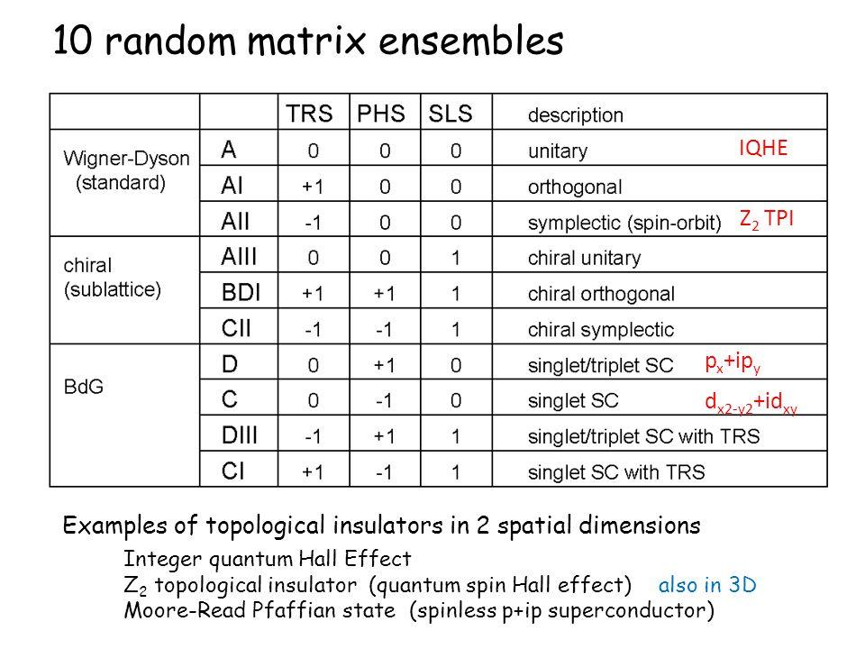 10 random matrix ensembles IQHE Z 2 TPI p x +ip y Examples of topological insulators in 2 spatial dimensions Integer quantum Hall Effect Z 2 topologic