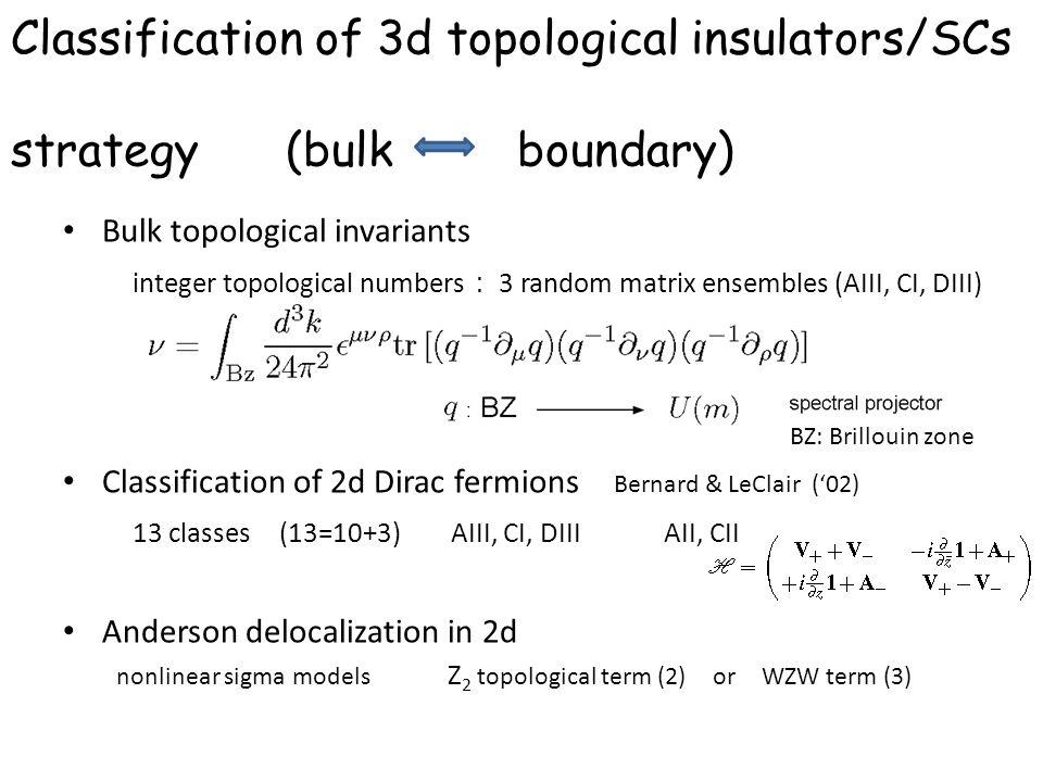 Classification of 3d topological insulators/SCs strategy (bulk boundary) Bulk topological invariants integer topological numbers : 3 random matrix ens