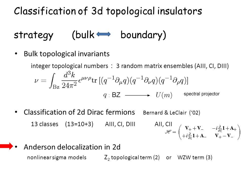 Classification of 3d topological insulators strategy (bulk boundary) Bulk topological invariants integer topological numbers : 3 random matrix ensembl