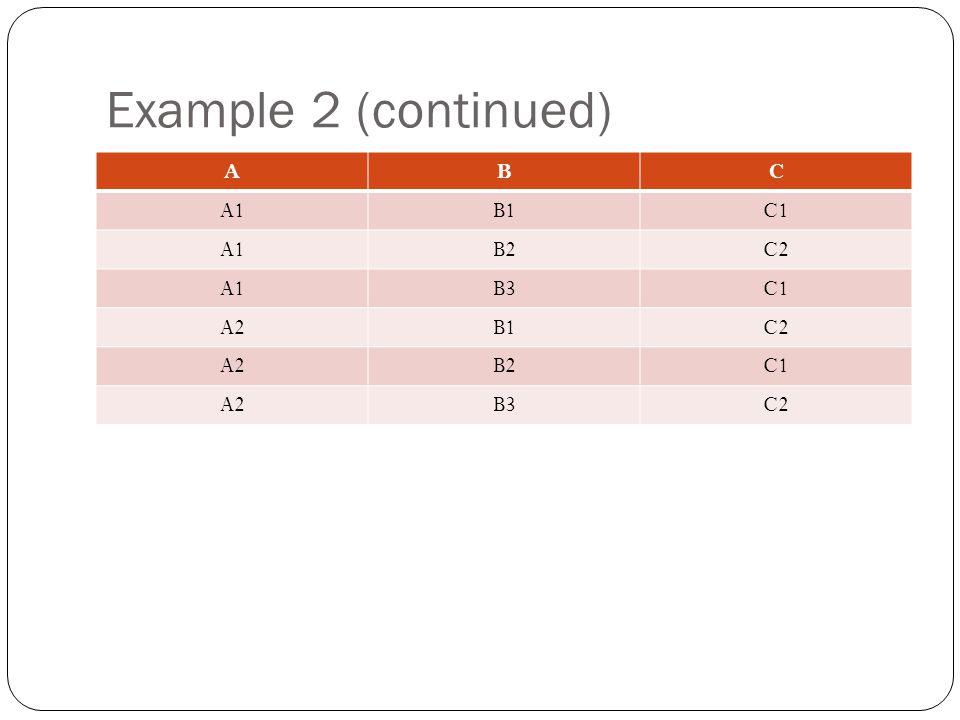 Example 2 (continued) ABC A1B1C1 A1B2C2 A1B3C1 A2B1C2 A2B2C1 A2B3C2