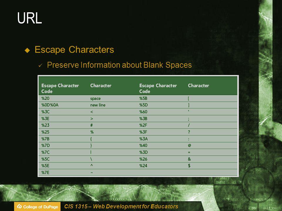 CIS 1315 – Web Development for Educators URL  Escape Characters Preserve Information about Blank Spaces