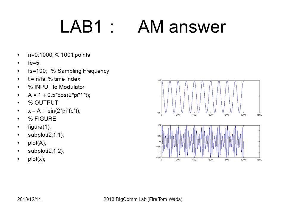 LAB9 1) answer % data=[0,1,2,3]; % 0->00, 1->01, 2->10, 3->11 % MAP modqpsk= [1+i, -1+i, 1-i, -1-i]; const =modqpsk(data+1); % IFFT uu = ifft(const); % GI ADD uu_g =[uu(4), uu]; % FIGURE figure(81) subplot(3,1,1); plot(real(uu_g), *- ); axis([1 5 -2 2]); subplot(3,1,2); plot(imag(uu_g), *- ); axis([1 5 -2 2]); subplot(3,1,3); plot(abs(uu_g), *- ); axis([1 5 -2 2]); 2013/12/142013 DigComm Lab (Fire Tom Wada)