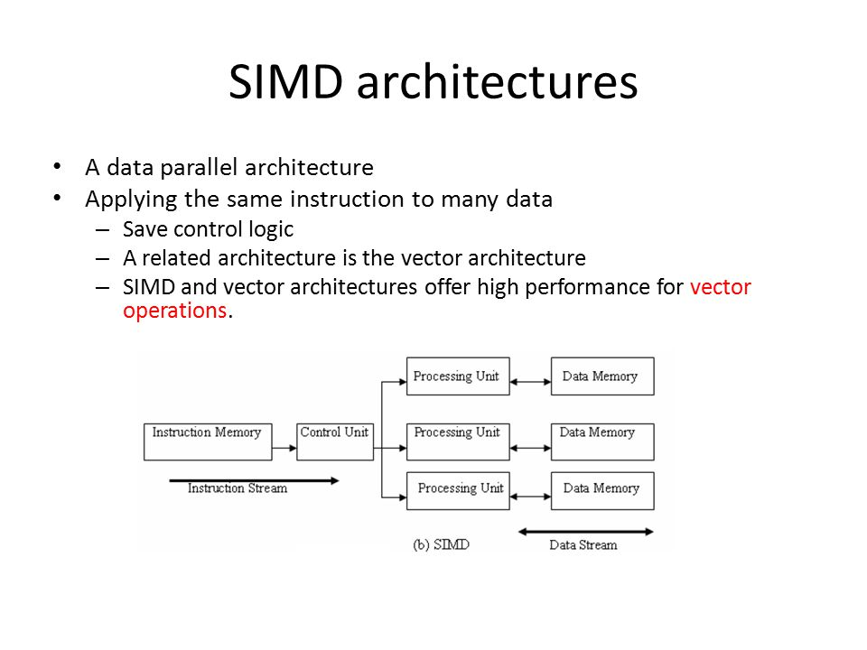 SIMD architectures A data parallel architecture Applying the same instruction to many data – Save control logic – A related architecture is the vector