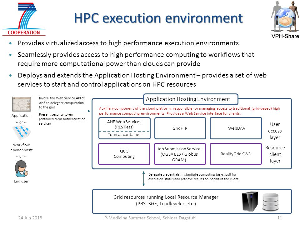 P-Medicine Summer School, Schloss Dagstuhl1124 Jun 2013 Provides virtualized access to high performance execution environments Seamlessly provides acc