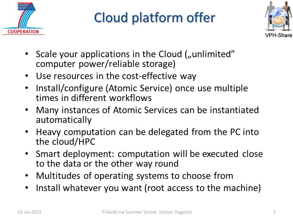 "P-Medicine Summer School, Schloss Dagstuhl724 Jun 2013 Cloud platform offer Scale your applications in the Cloud (""unlimited"" computer power/reliable"
