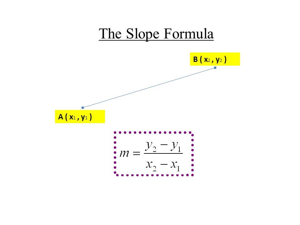 The Slope Formula A ( x 1, y 1 ) B ( x 2, y 2 )