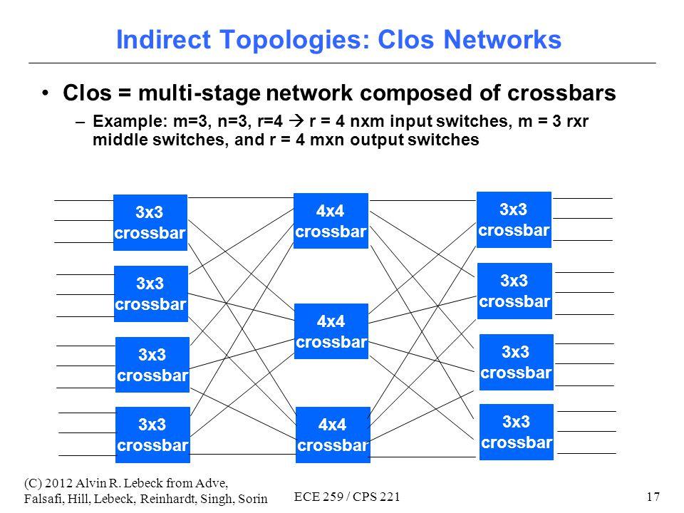 16 (C) 2012 Alvin R. Lebeck from Adve, Falsafi, Hill, Lebeck, Reinhardt, Singh, Sorin ECE 259 / CPS 221 Indirect Topologies: Crossbar Crossbar = singl