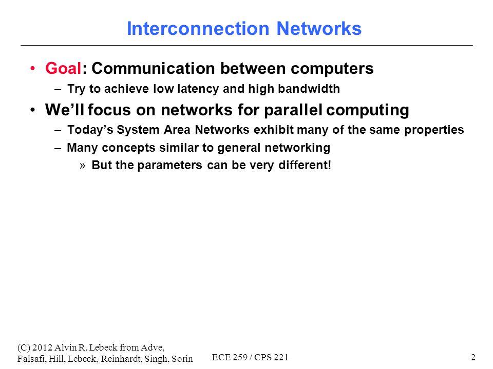 Compsci 221 / ECE 259 Advanced Computer Architecture II (Parallel Computer Architecture) Interconnection Networks Copyright 2012 Alvin R. Lebeck Duke