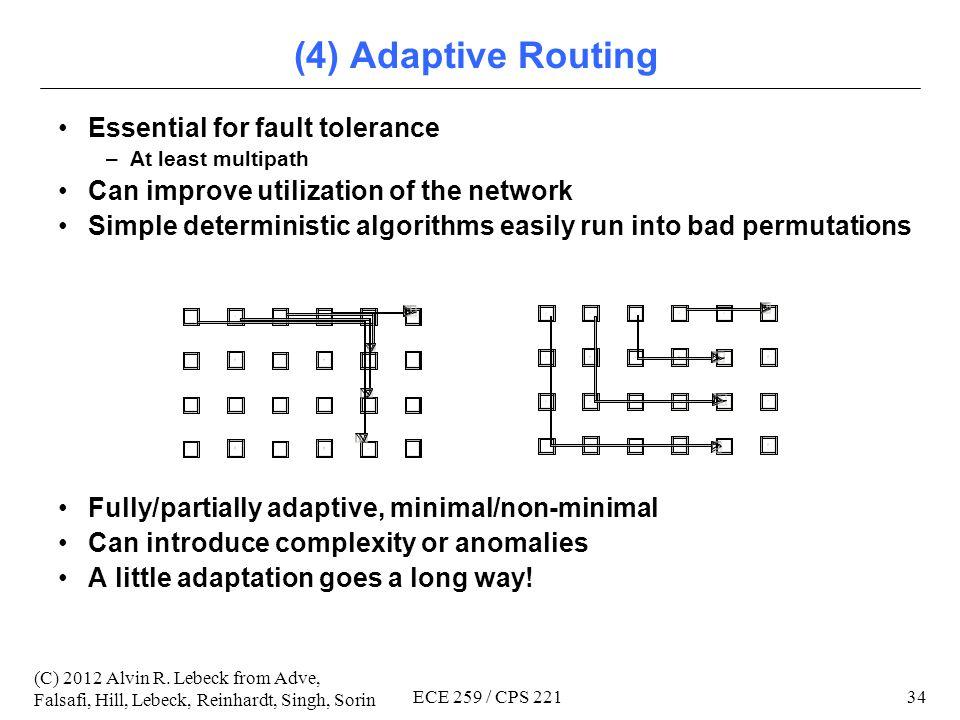 33 (C) 2012 Alvin R. Lebeck from Adve, Falsafi, Hill, Lebeck, Reinhardt, Singh, Sorin ECE 259 / CPS 221 001 000 101 100 010 110 111 011 Deterministic