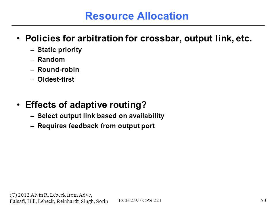 52 (C) 2012 Alvin R. Lebeck from Adve, Falsafi, Hill, Lebeck, Reinhardt, Singh, Sorin ECE 259 / CPS 221 More Input Buffering If buffer per input port,