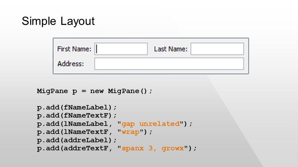 MigPane p = new MigPane(); p.add(fNameLabel); p.add(fNameTextF); p.add(lNameLabel, gap unrelated ); p.add(lNameTextF, wrap ); p.add(addreLabel); p.add(addreTextF, spanx 3, growx ); Simple Layout