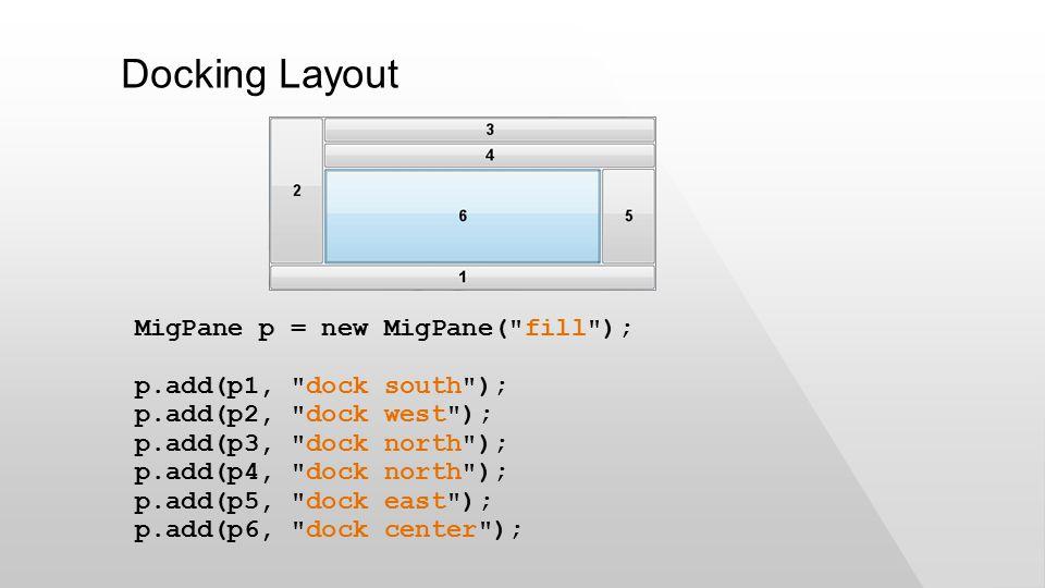 Docking Layout MigPane p = new MigPane( fill ); p.add(p1, dock south ); p.add(p2, dock west ); p.add(p3, dock north ); p.add(p4, dock north ); p.add(p5, dock east ); p.add(p6, dock center );