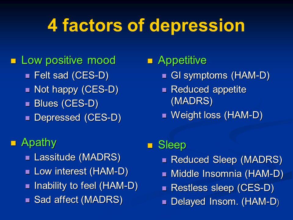 4 factors of depression Low positive mood Low positive mood Felt sad (CES-D) Felt sad (CES-D) Not happy (CES-D) Not happy (CES-D) Blues (CES-D) Blues