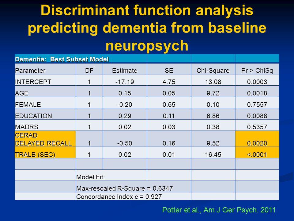 Discriminant function analysis predicting dementia from baseline neuropsych Dementia: Best Subset Model ParameterDFEstimateSEChi-Square Pr > ChiSq INT