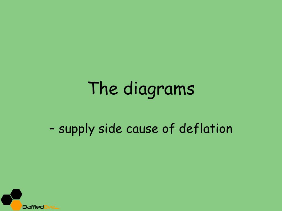 The diagrams – supply side cause of deflation