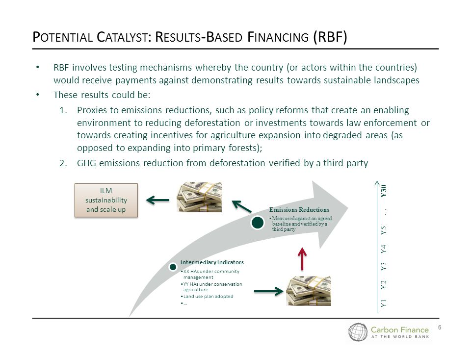 6 RBF involves testing mechanisms whereby the country (or actors within the countries) would receive payments against demonstrating results towards sustainable landscapes These results could be: 1.Proxies to emissions reductions, such as policy reforms that create an enabling environment to reducing deforestation or investments towards law enforcement or towards creating incentives for agriculture expansion into degraded areas (as opposed to expanding into primary forests); 2.GHG emissions reduction from deforestation verified by a third party P OTENTIAL C ATALYST : R ESULTS -B ASED F INANCING (RBF) Intermediary Indicators XX HAs under community management YY HAs under conservation agriculture Land use plan adopted … Emissions Reductions Measured against an agreed baseline and verified by a third party Y1 Y2 Y3 Y4 Y5 … Y30 ILM sustainability and scale up ILM sustainability and scale up