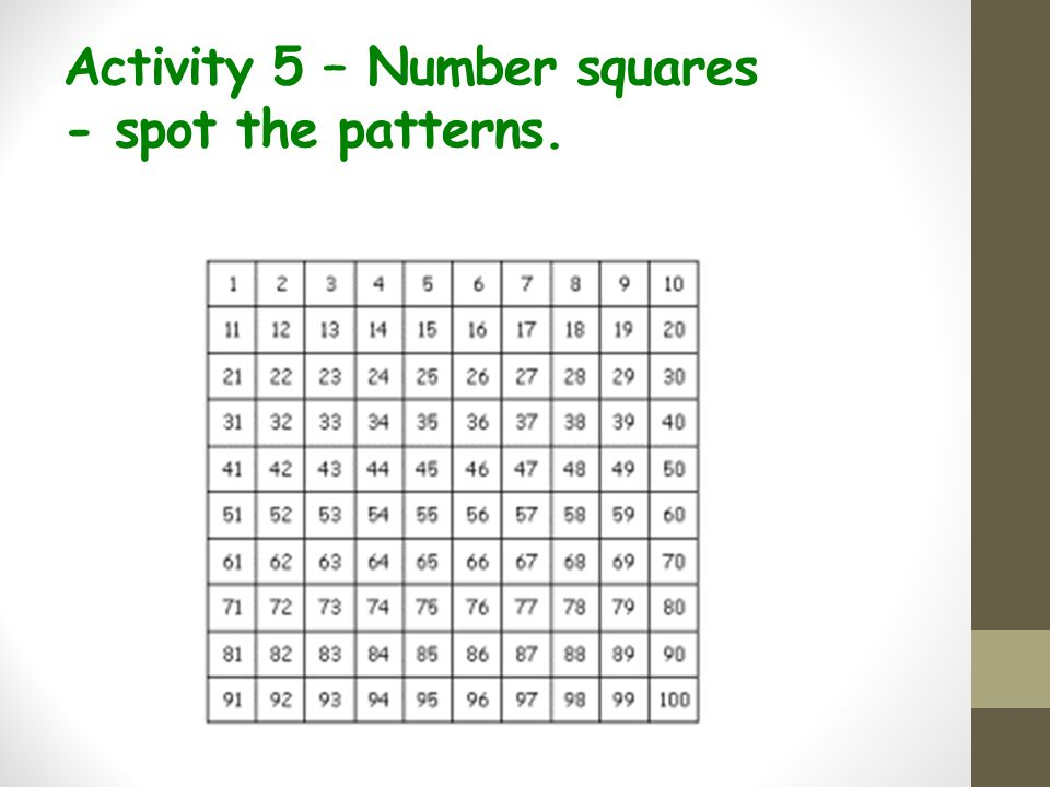 Activity 5 – Number squares - spot the patterns.