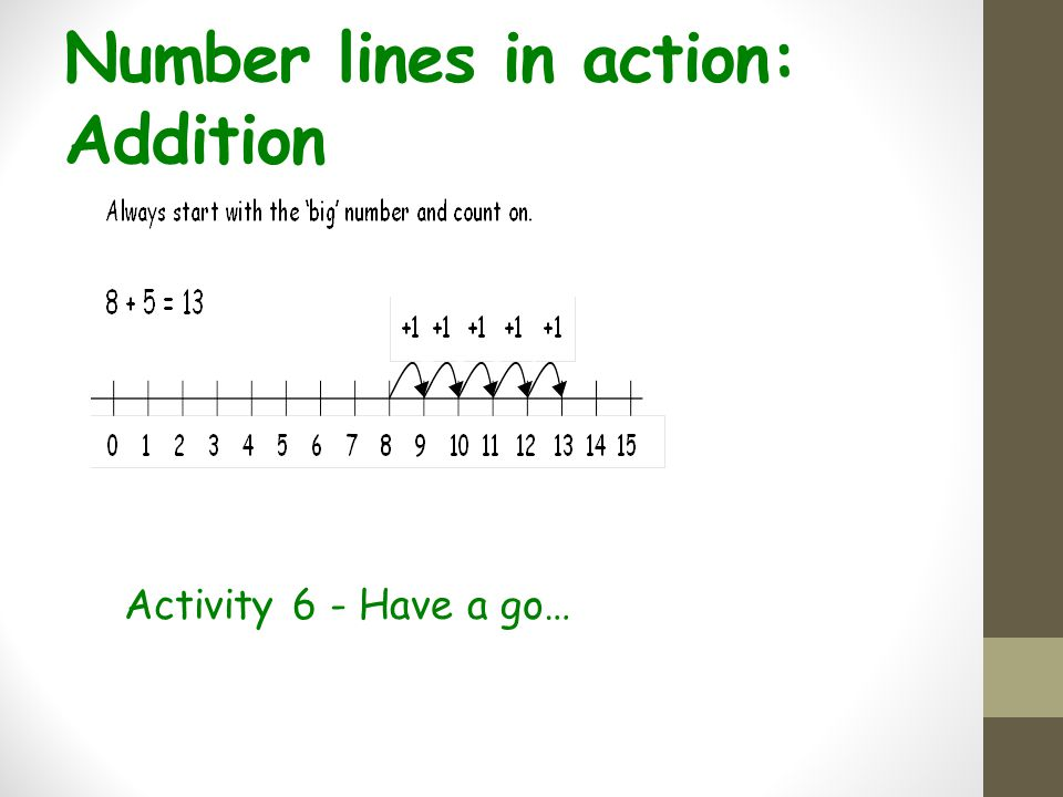 Number lines in action: Addition Activity 6 - Have a go…