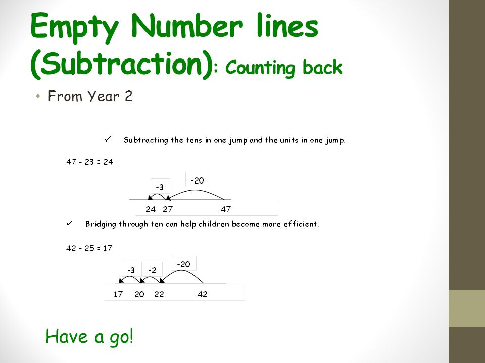 Empty Number lines ( Subtraction) : Counting back From Year 2 Have a go!