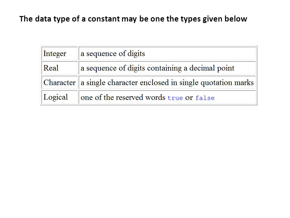 The data type of a constant may be one the types given below