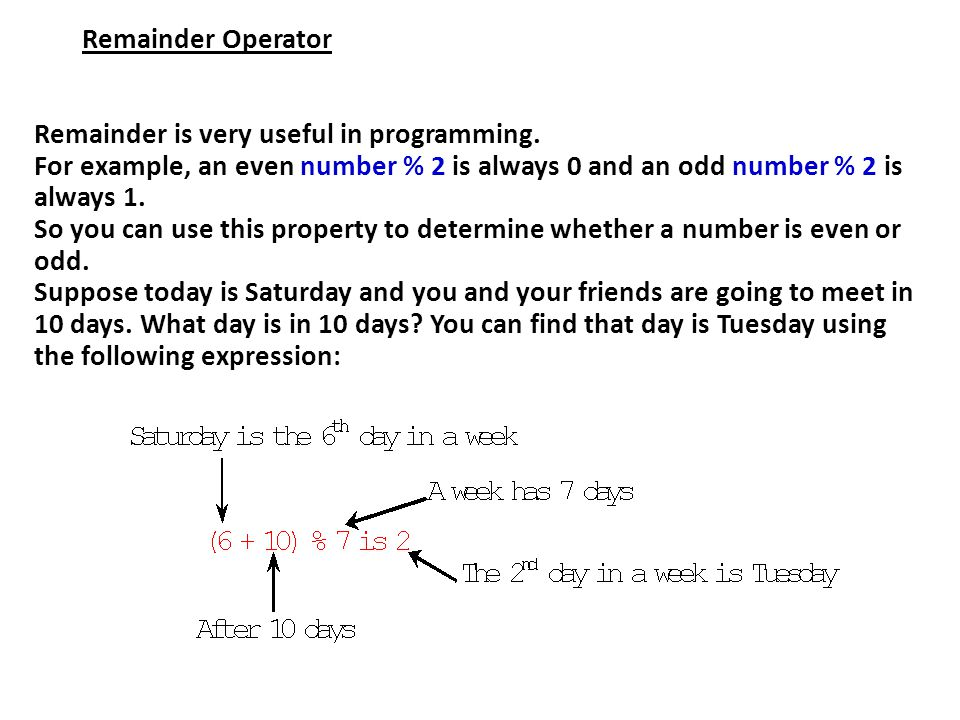 Remainder Operator Remainder is very useful in programming.
