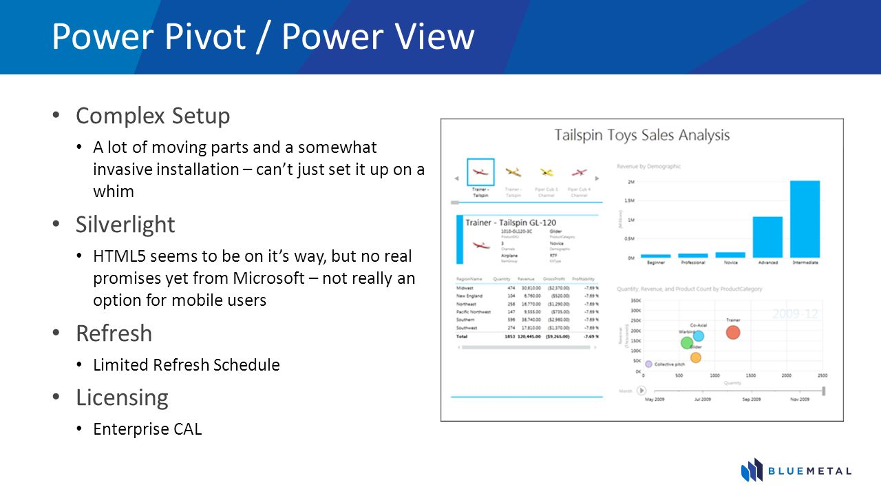Power Pivot / Power View Complex Setup A lot of moving parts and a somewhat invasive installation – can't just set it up on a whim Silverlight HTML5 s