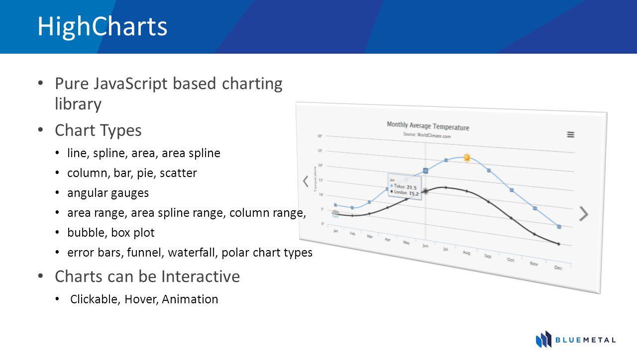 HighCharts Pure JavaScript based charting library Chart Types line, spline, area, area spline column, bar, pie, scatter angular gauges area range, are