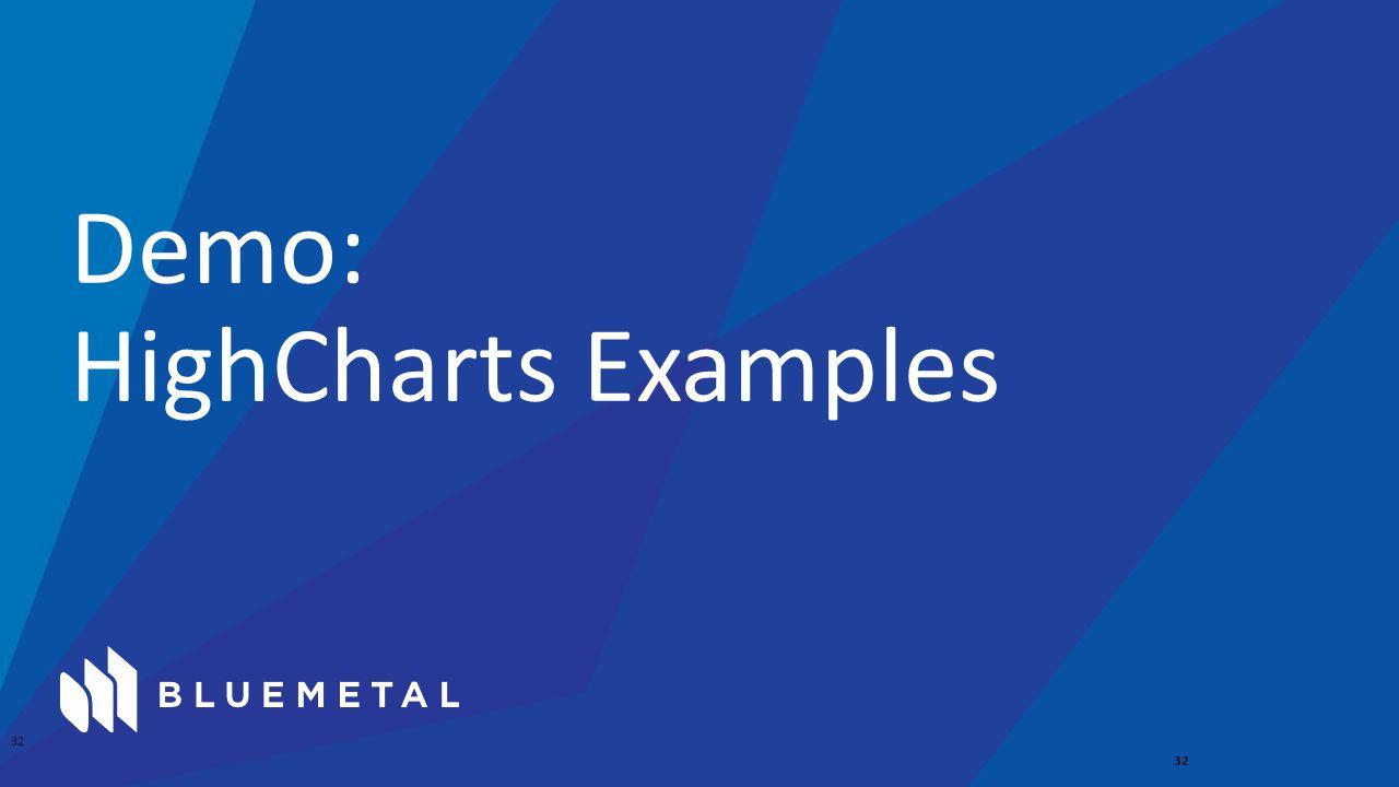 Demo: HighCharts Examples 32