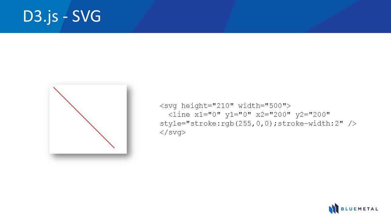 D3.js - SVG
