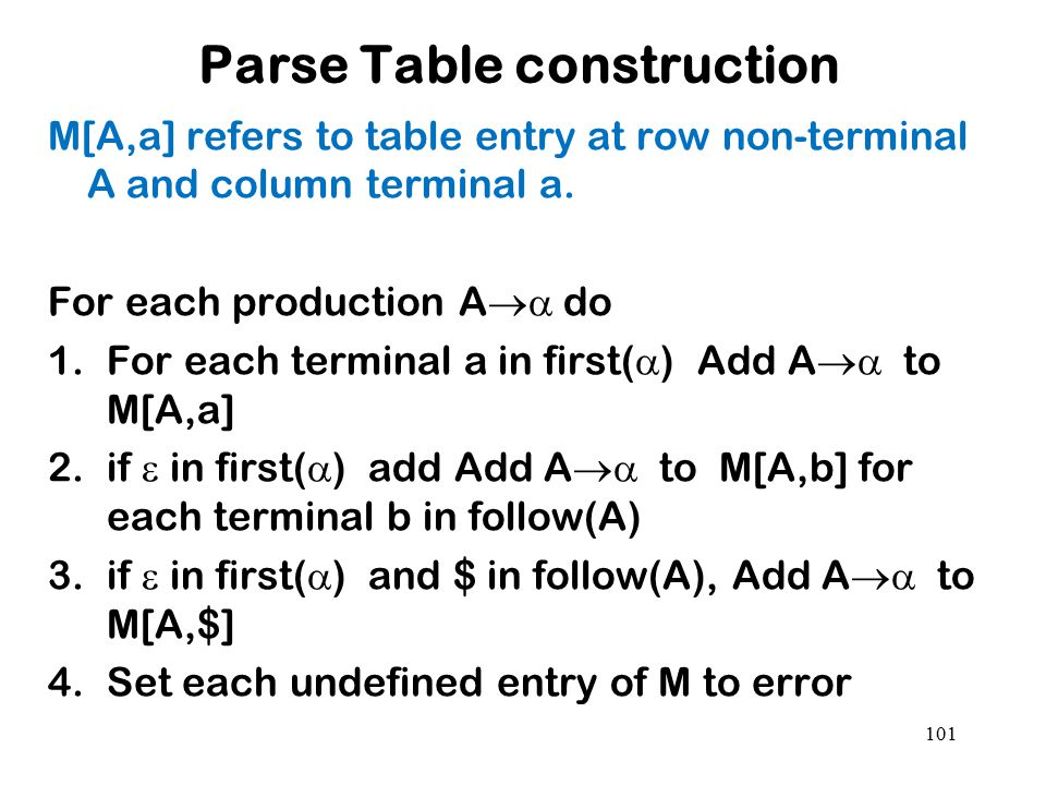 Parse Table construction M[A,a] refers to table entry at row non-terminal A and column terminal a. For each production A  do 1.For each terminal a i