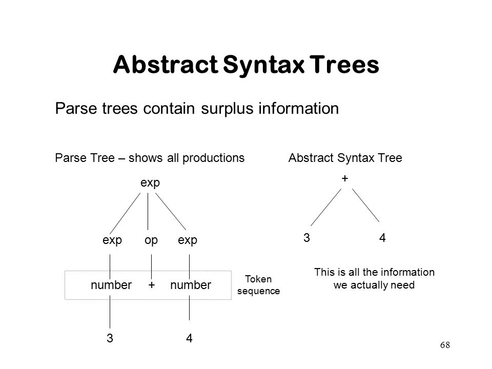68 Abstract Syntax Trees exp op 3 + 4 Parse Tree – shows all productions + 34 Abstract Syntax Tree number Token sequence This is all the information w