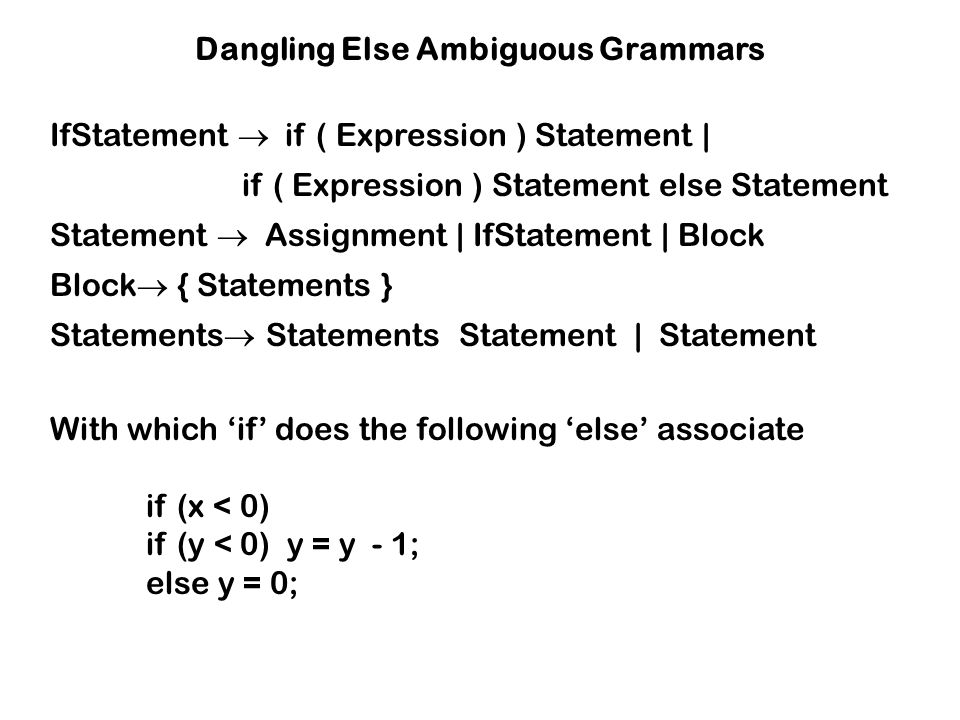 Dangling Else Ambiguous Grammars IfStatement  if ( Expression ) Statement | if ( Expression ) Statement else Statement Statement  Assignment | IfSta