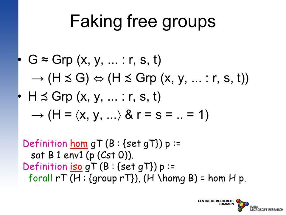 Faking free groups G ≈ Grp (x, y,... : r, s, t) → (H ≾ G) ⇔ (H ≾ Grp (x, y,...