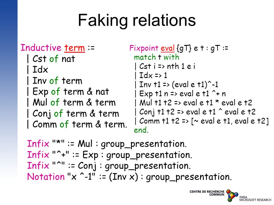Faking relations Inductive term := | Cst of nat | Idx | Inv of term | Exp of term & nat | Mul of term & term | Conj of term & term | Comm of term & term.