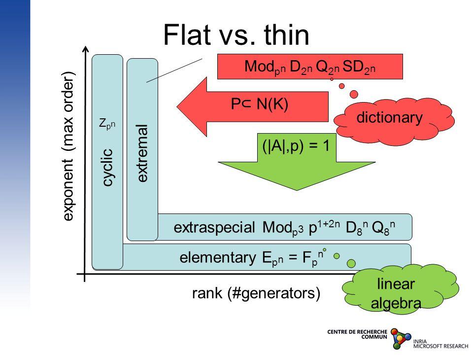 Flat vs.